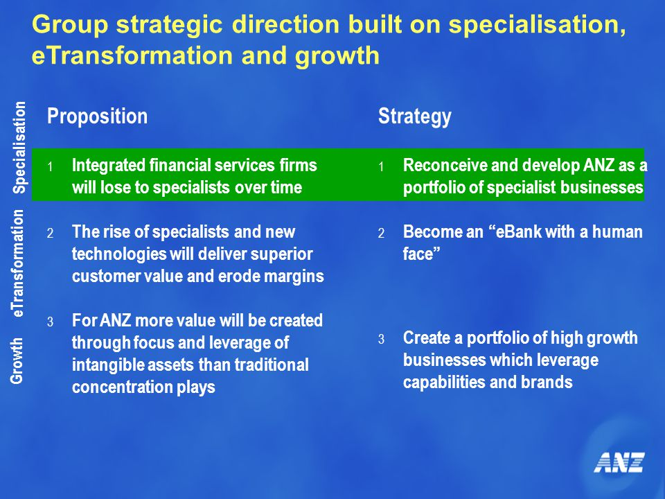 Group strategic direction built on specialisation, eTransformation and growth Proposition 1 Integrated financial services firms will lose to specialists over time 2 The rise of specialists and new technologies will deliver superior customer value and erode margins 3 For ANZ more value will be created through focus and leverage of intangible assets than traditional concentration plays Strategy 1 Reconceive and develop ANZ as a portfolio of specialist businesses 2 Become an eBank with a human face 3 Create a portfolio of high growth businesses which leverage capabilities and brands Growth eTransformation Specialisation