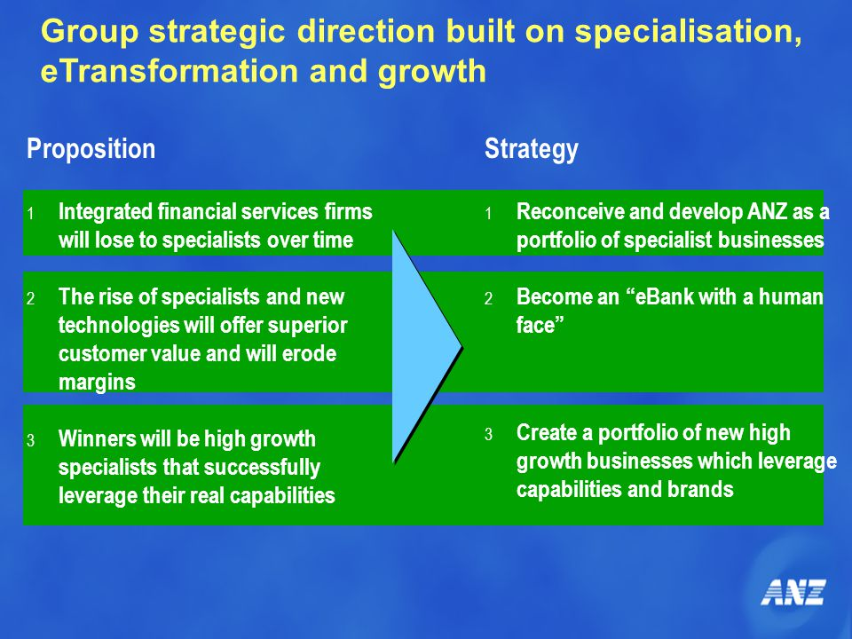 Proposition 1 Integrated financial services firms will lose to specialists over time 2 The rise of specialists and new technologies will offer superior customer value and will erode margins 3 Winners will be high growth specialists that successfully leverage their real capabilities Strategy 1 Reconceive and develop ANZ as a portfolio of specialist businesses 2 Become an eBank with a human face 3 Create a portfolio of new high growth businesses which leverage capabilities and brands Group strategic direction built on specialisation, eTransformation and growth
