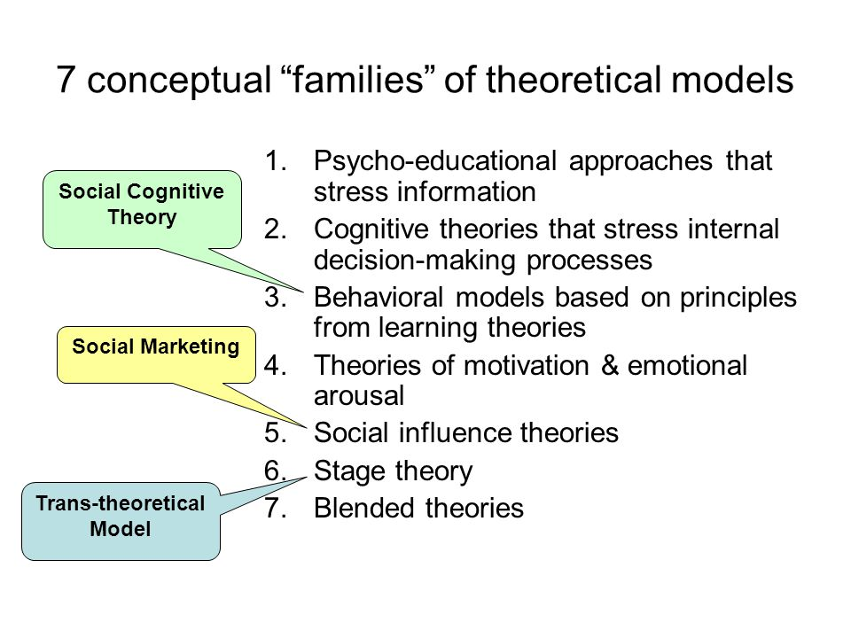 7 conceptual families of theoretical models 1.Psycho-educational approaches that stress information 2.Cognitive theories that stress internal decision-making processes 3.Behavioral models based on principles from learning theories 4.Theories of motivation & emotional arousal 5.Social influence theories 6.Stage theory 7.Blended theories Trans-theoretical Model Social Cognitive Theory Social Marketing