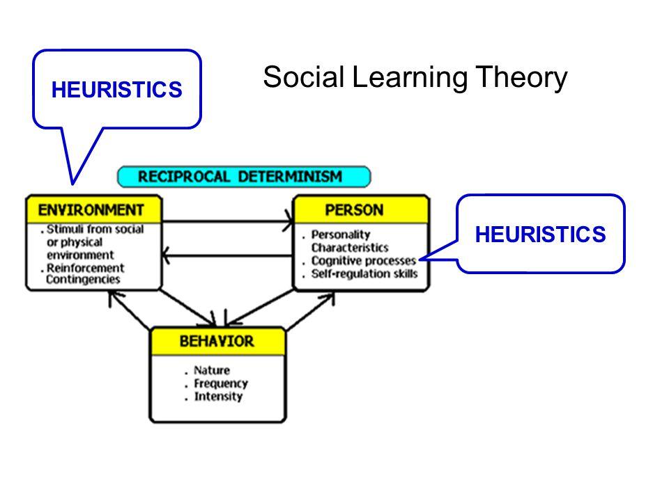 Social Learning Theory HEURISTICS