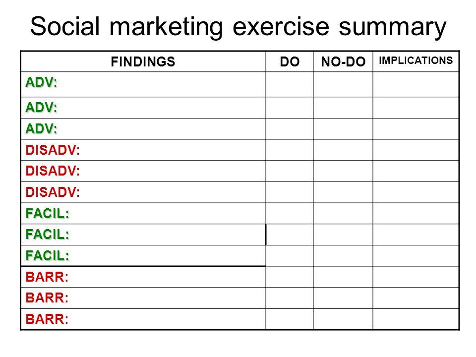 Social marketing exercise summary FINDINGSDONO-DO IMPLICATIONS ADV: ADV: ADV: DISADV: FACIL: FACIL: FACIL: BARR: