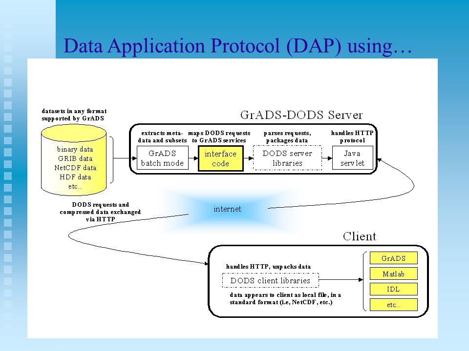 Data Application Protocol (DAP) using…