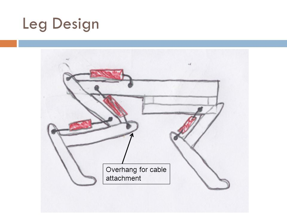 Leg Design Overhang for cable attachment