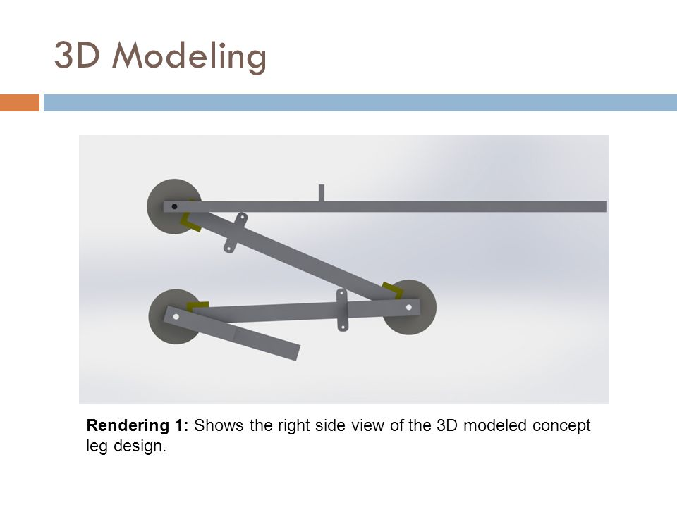 3D Modeling Rendering 1: Shows the right side view of the 3D modeled concept leg design.