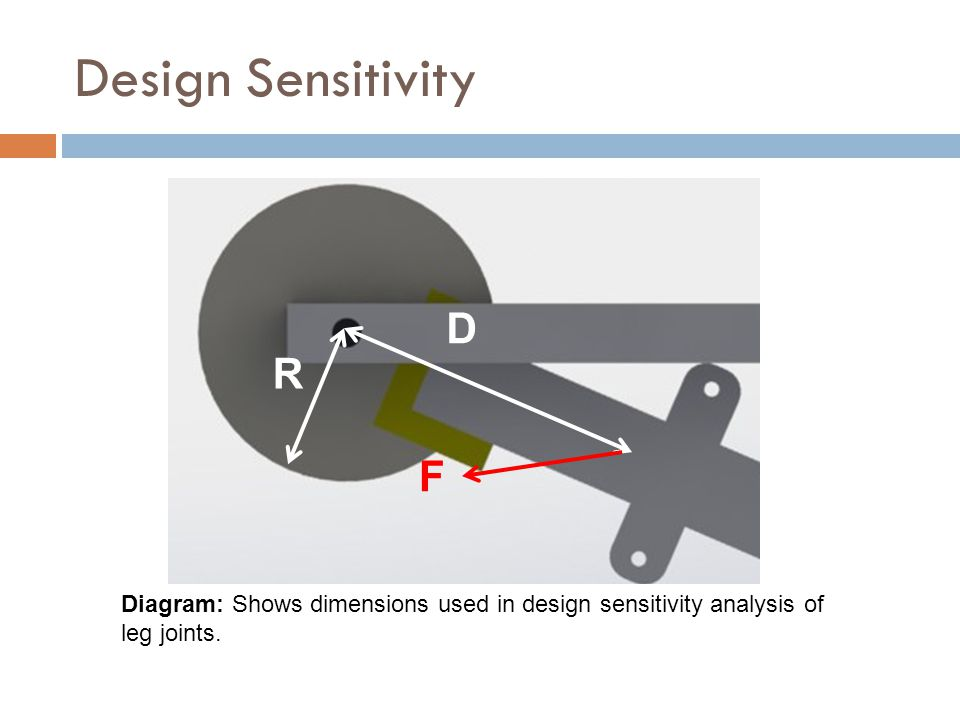 Design Sensitivity Diagram: Shows dimensions used in design sensitivity analysis of leg joints. D R F