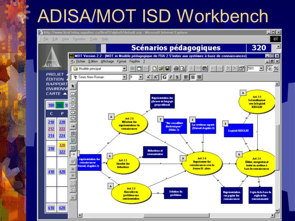 ADISA/MOT ISD Workbench