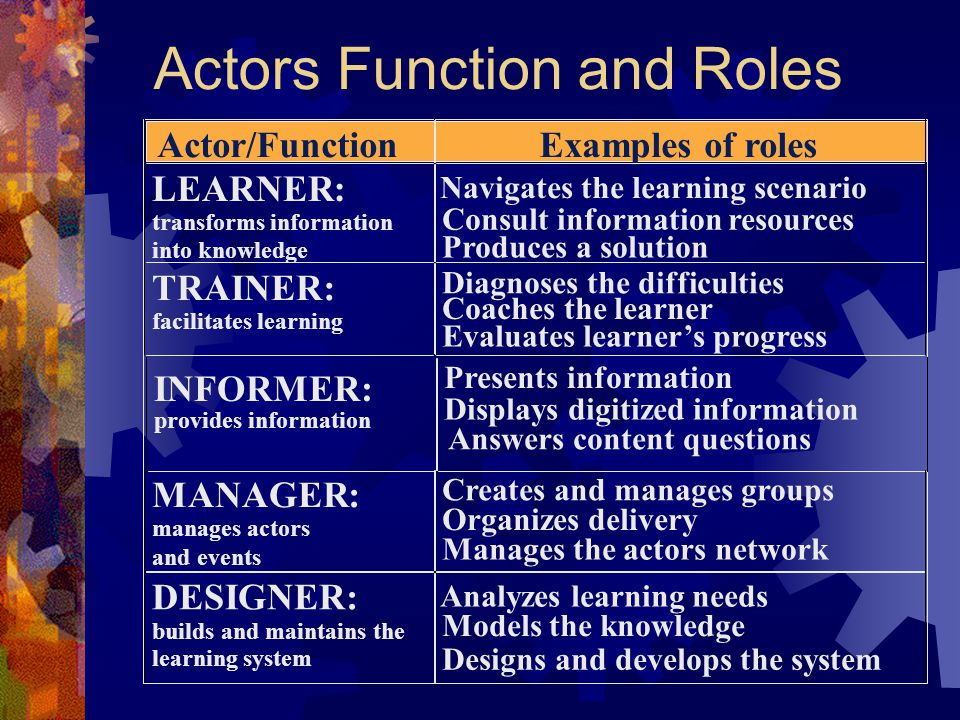 Actors Function and Roles Actor/FunctionExamples of roles LEARNER: transformsinformation into knowledge Navigates the learning scenario Consult information resources Produces a solution TRAINER: facilitates learning Diagnoses the difficulties Coaches the learner Evaluates learner's progress INFORMER: provides information Presents information Displays digitized information Answers content questions MANAGER: manages actors and events Creates and manages groups Organizes delivery Manages the actors network DESIGNER: builds and maintains the learning system Analyzes learning needs Models the knowledge Designs and develops the system