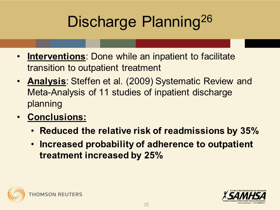 Discharge Planning 26 Interventions: Done while an inpatient to facilitate transition to outpatient treatment Analysis: Steffen et al. (2009) Systemat