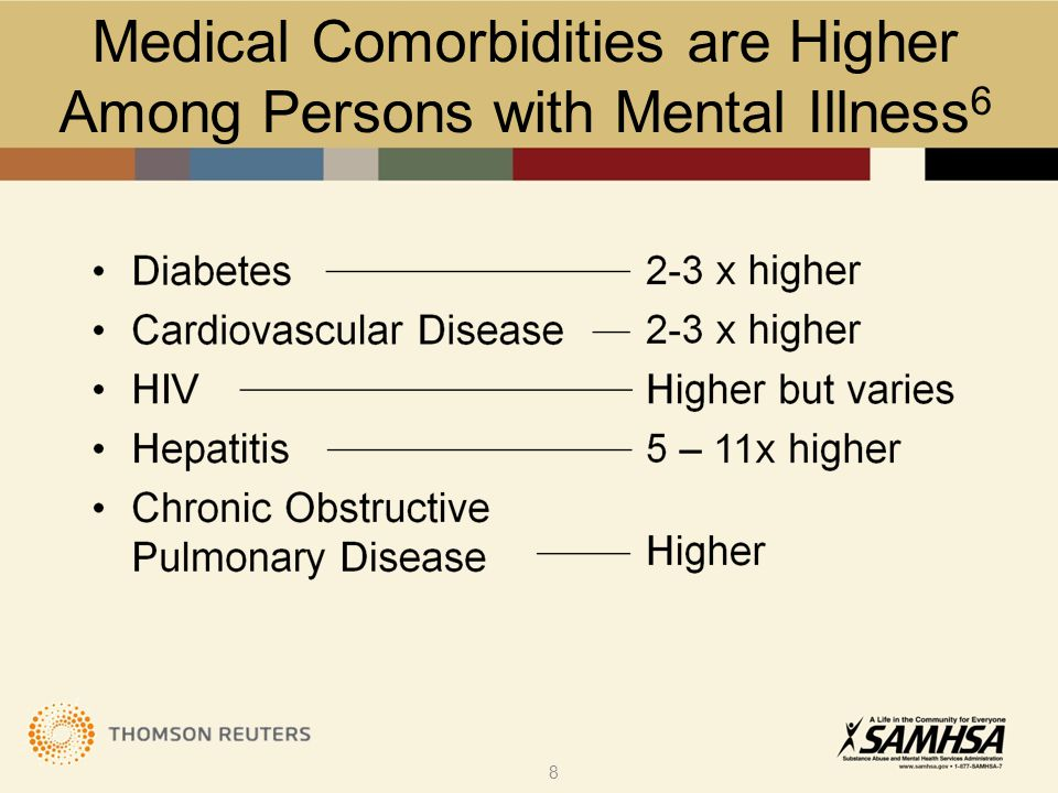 Physical Disorders Associated with Chronic Alcohol Use Cognitive disorders CVA Psychosis Neuropathies Anemias Nutritional Deficiencies Liver Disease Cirrhosis Pancreatitis Diabetes Head, Neck, GI cancers Coronary Artery Disease Cardiomyopathy Arrhythmias Hypertension Stroke Stomach ulcers Gastritis Duodenal ulcers Adapted from: Schuckit MA.