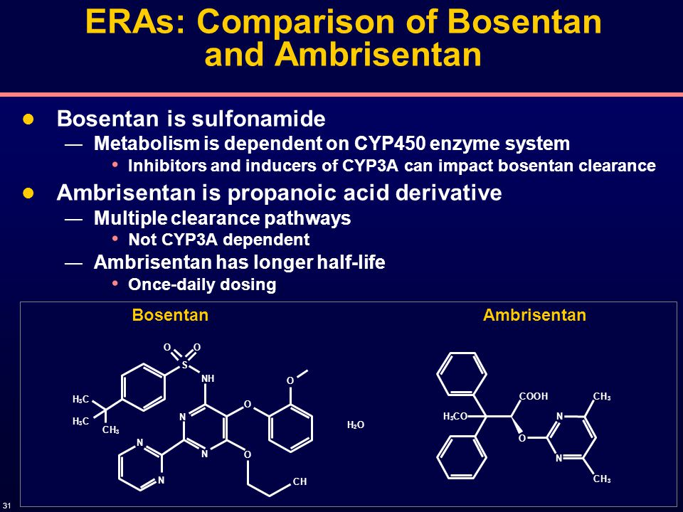 31 ERAs: Comparison of Bosentan and Ambrisentan Bosentan is sulfonamide — Metabolism is dependent on CYP450 enzyme system Inhibitors and inducers of C