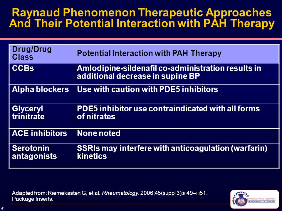 41 Raynaud Phenomenon Therapeutic Approaches And Their Potential Interaction with PAH Therapy Drug/Drug Class Potential Interaction with PAH Therapy C