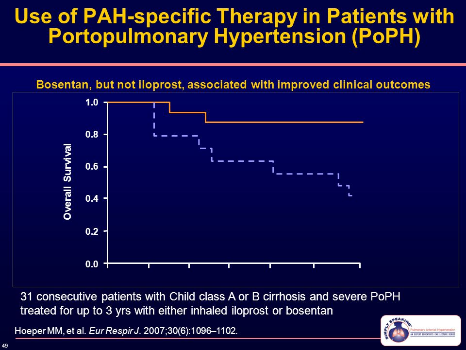 49 Use of PAH-specific Therapy in Patients with Portopulmonary Hypertension (PoPH) Bosentan, but not iloprost, associated with improved clinical outco
