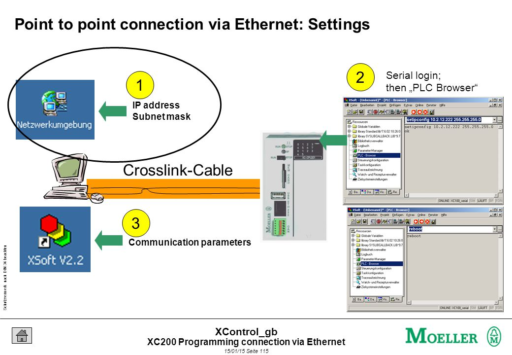 "Schutzvermerk nach DIN 34 beachten 15/01/15 Seite 115 XControl_gb Point to point connection via Ethernet: Settings Crosslink-Cable IP address Subnet mask Communication parameters 1 3 2 Serial login; then ""PLC Browser XC200 Programming connection via Ethernet"