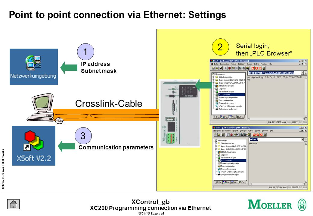 "Schutzvermerk nach DIN 34 beachten 15/01/15 Seite 116 XControl_gb Point to point connection via Ethernet: Settings Crosslink-Cable IP address Subnet mask Communication parameters 1 3 2 Serial login; then ""PLC Browser XC200 Programming connection via Ethernet"
