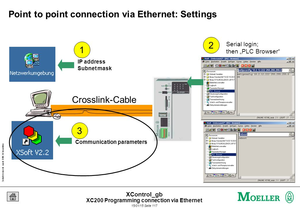 "Schutzvermerk nach DIN 34 beachten 15/01/15 Seite 117 XControl_gb Point to point connection via Ethernet: Settings Crosslink-Cable IP address Subnet mask Communication parameters 1 3 2 Serial login; then ""PLC Browser XC200 Programming connection via Ethernet"