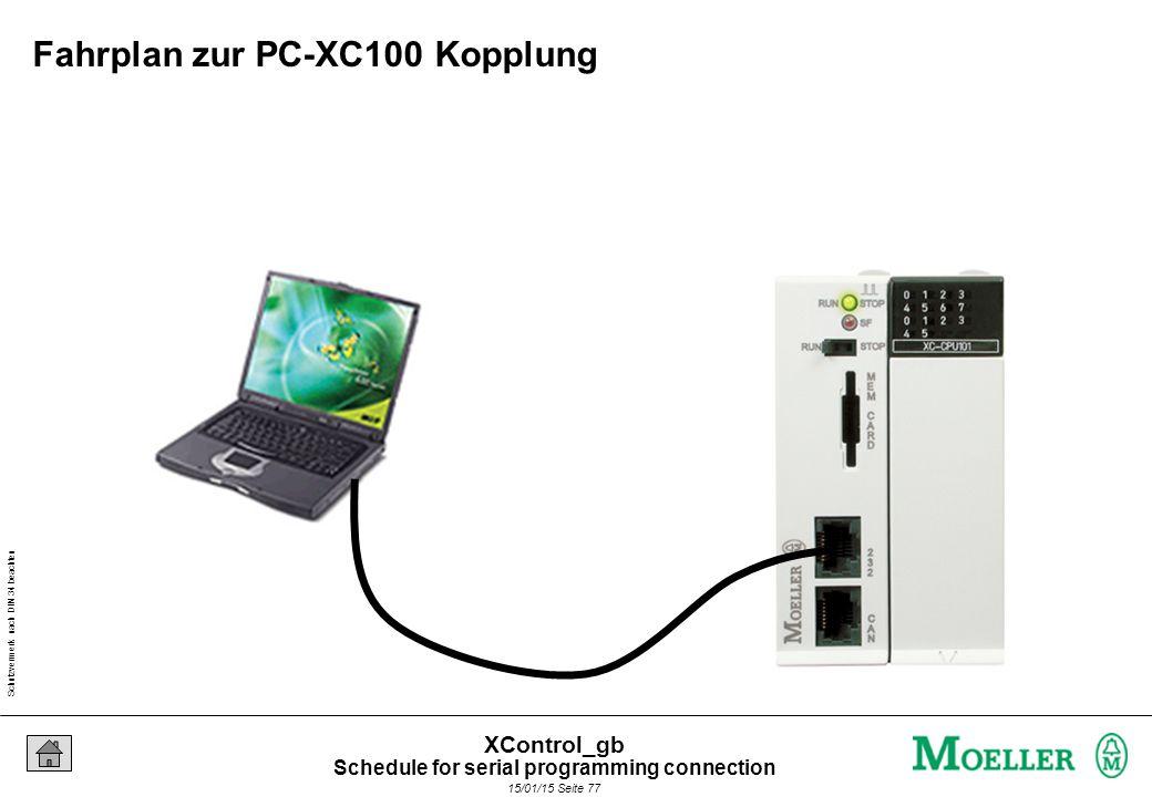 Schutzvermerk nach DIN 34 beachten 15/01/15 Seite 77 XControl_gb Fahrplan zur PC-XC100 Kopplung Schedule for serial programming connection