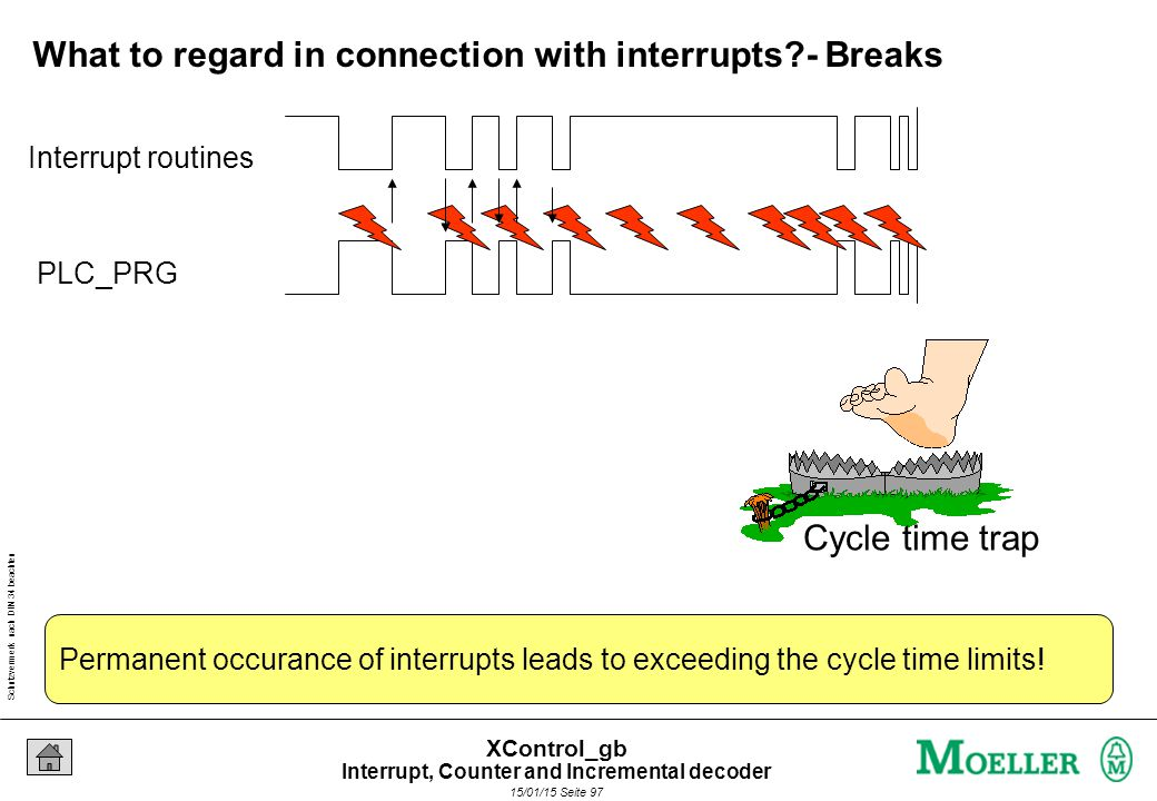 Schutzvermerk nach DIN 34 beachten 15/01/15 Seite 97 XControl_gb What to regard in connection with interrupts - Breaks PLC_PRG Interrupt routines Cycle time trap Permanent occurance of interrupts leads to exceeding the cycle time limits.