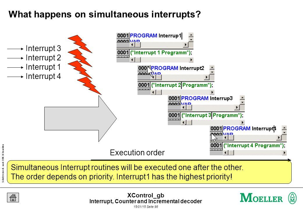 Schutzvermerk nach DIN 34 beachten 15/01/15 Seite 98 XControl_gb What happens on simultaneous interrupts.