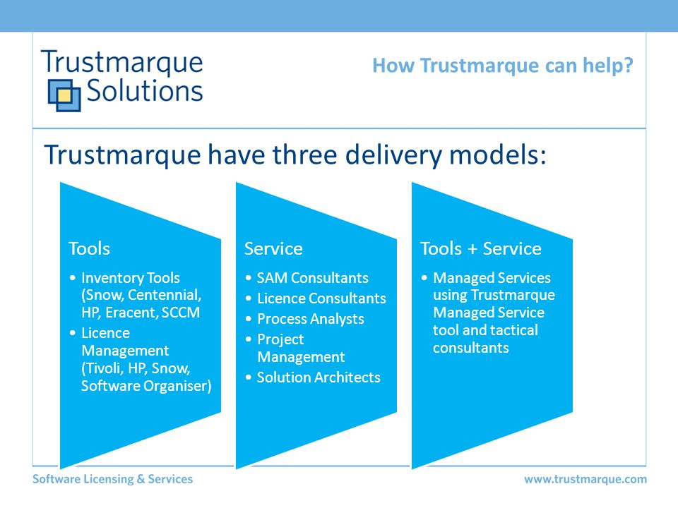 Trustmarque have three delivery models: How Trustmarque can help? Tools Inventory Tools (Snow, Centennial, HP, Eracent, SCCM Licence Management (Tivol