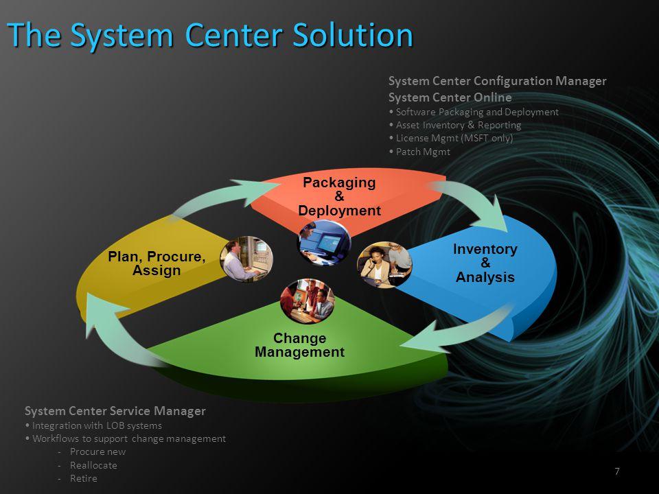 8 Microsoft System Center Asset Management Roadmap Theme: Improve Asset Visibility Acquired AssetMetrix Corp.