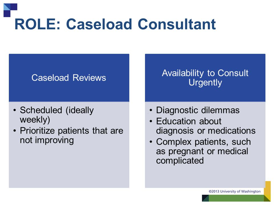 ROLE: Caseload Consultant Caseload Reviews Scheduled (ideally weekly) Prioritize patients that are not improving Availability to Consult Urgently Diagnostic dilemmas Education about diagnosis or medications Complex patients, such as pregnant or medical complicated