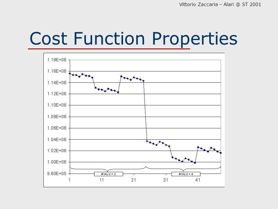 Vittorio Zaccaria – Alari @ ST 2001 Cost Function Properties