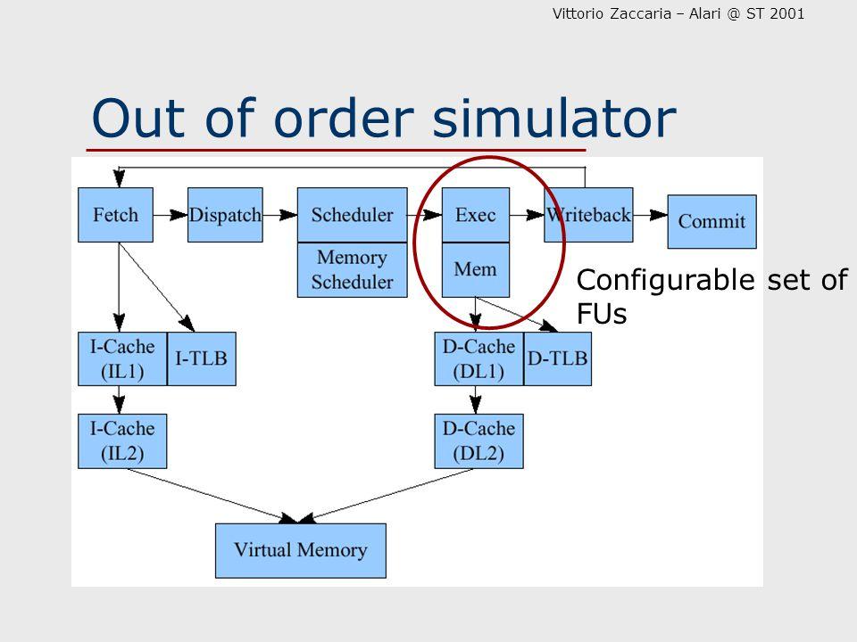 Vittorio Zaccaria – Alari @ ST 2001 Out of order simulator Configurable set of FUs