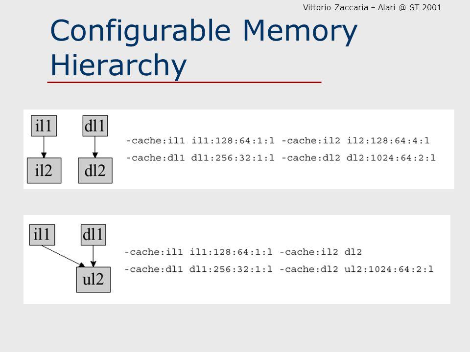 Vittorio Zaccaria – Alari @ ST 2001 Configurable Memory Hierarchy
