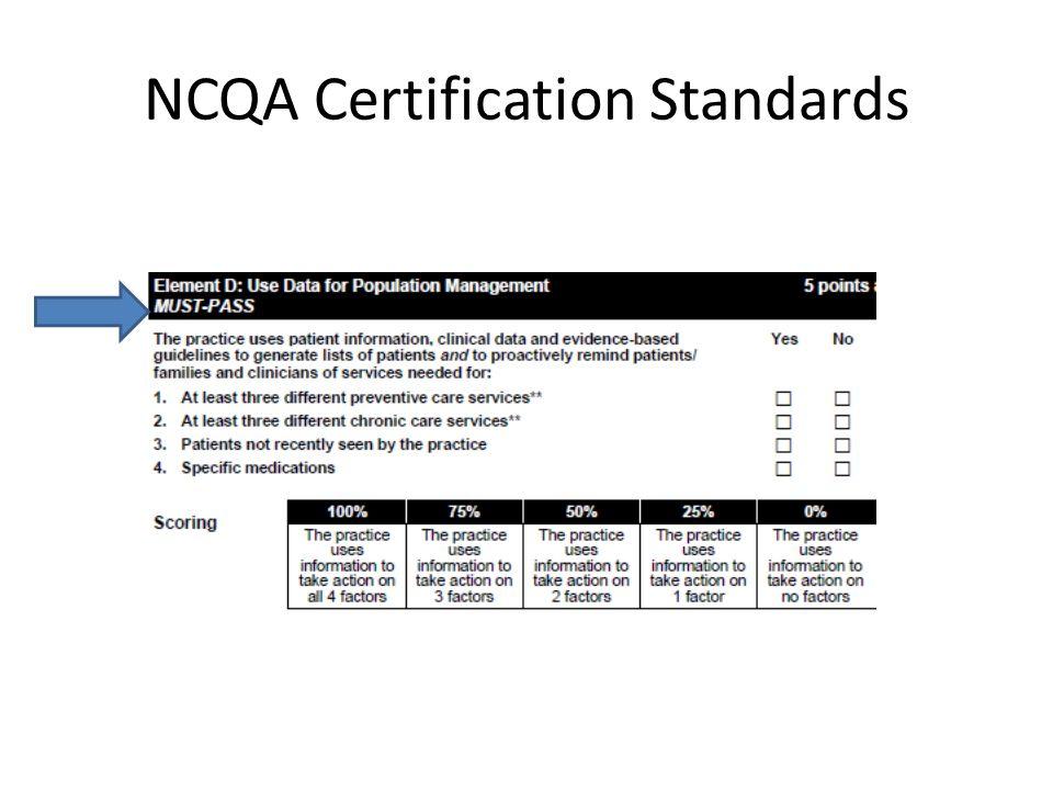 NCQA Certification Standards