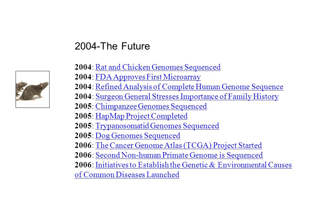 2004-The Future 2004: Rat and Chicken Genomes Sequenced 2004: FDA Approves First Microarray 2004: Refined Analysis of Complete Human Genome Sequence 2004: Surgeon General Stresses Importance of Family History 2005: Chimpanzee Genomes Sequenced 2005: HapMap Project Completed 2005: Trypanosomatid Genomes Sequenced 2005: Dog Genomes Sequenced 2006: The Cancer Genome Atlas (TCGA) Project Started 2006: Second Non-human Primate Genome is Sequenced 2006: Initiatives to Establish the Genetic & Environmental Causes of Common Diseases LaunchedRat and Chicken Genomes SequencedFDA Approves First MicroarrayRefined Analysis of Complete Human Genome SequenceSurgeon General Stresses Importance of Family HistoryChimpanzee Genomes SequencedHapMap Project CompletedTrypanosomatid Genomes SequencedDog Genomes SequencedThe Cancer Genome Atlas (TCGA) Project StartedSecond Non-human Primate Genome is SequencedInitiatives to Establish the Genetic & Environmental Causes of Common Diseases Launched