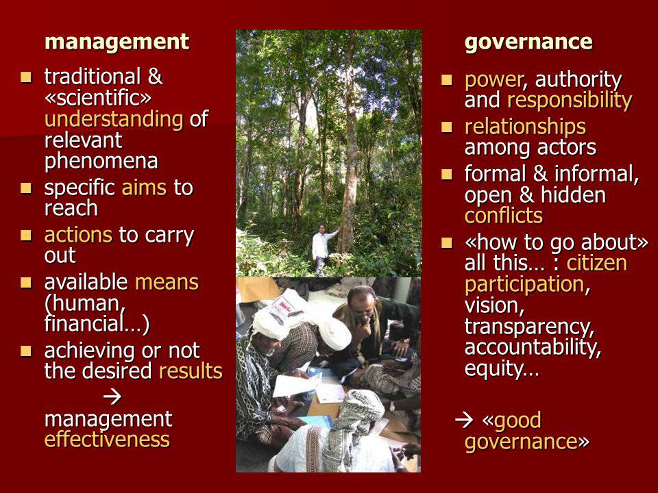 management traditional & «scientific» understanding of relevant phenomena traditional & «scientific» understanding of relevant phenomena specific aims to reach specific aims to reach actions to carry out actions to carry out available means (human, financial…) available means (human, financial…) achieving or not the desired results achieving or not the desired results  management effectiveness  management effectivenessgovernance power, authority and responsibility power, authority and responsibility relationships among actors relationships among actors formal & informal, open & hidden conflicts formal & informal, open & hidden conflicts «how to go about» all this… : citizen participation, vision, transparency, accountability, equity… «how to go about» all this… : citizen participation, vision, transparency, accountability, equity…  «good governance»  «good governance»