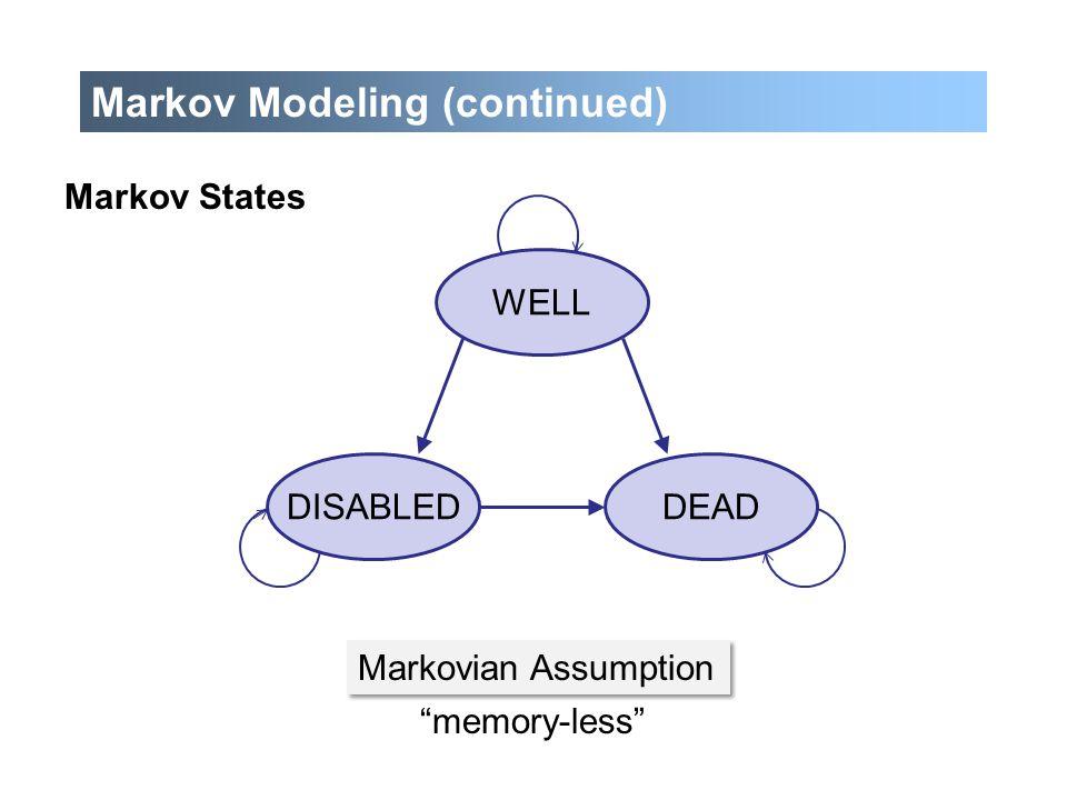 "Markov Modeling (continued) WELL DEADDISABLED Markovian Assumption Markov States ""memory-less"""