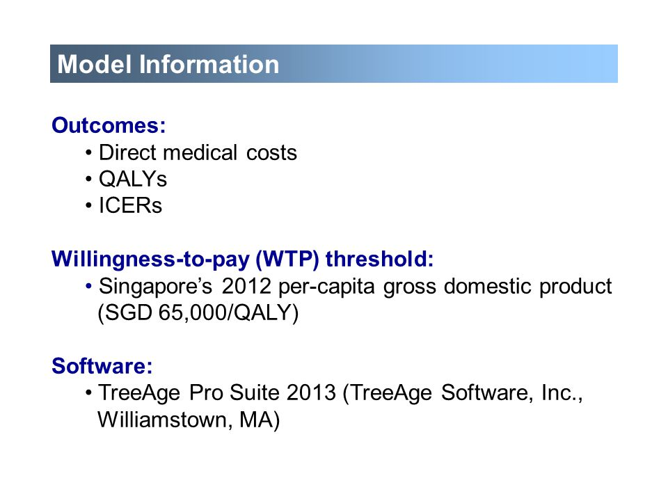 Model Information Outcomes: Direct medical costs QALYs ICERs Willingness-to-pay (WTP) threshold: Singapore's 2012 per-capita gross domestic product (S
