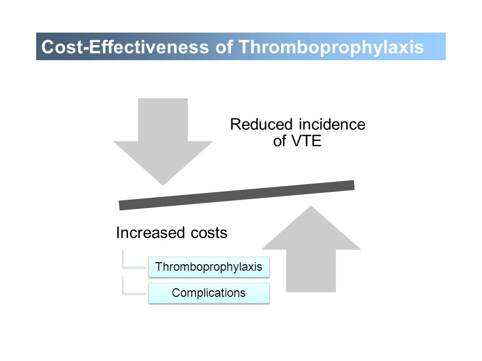 Cost-Effectiveness of Thromboprophylaxis ≤4cm Reduced incidence of VTE Increased costs Thromboprophylaxis Complications