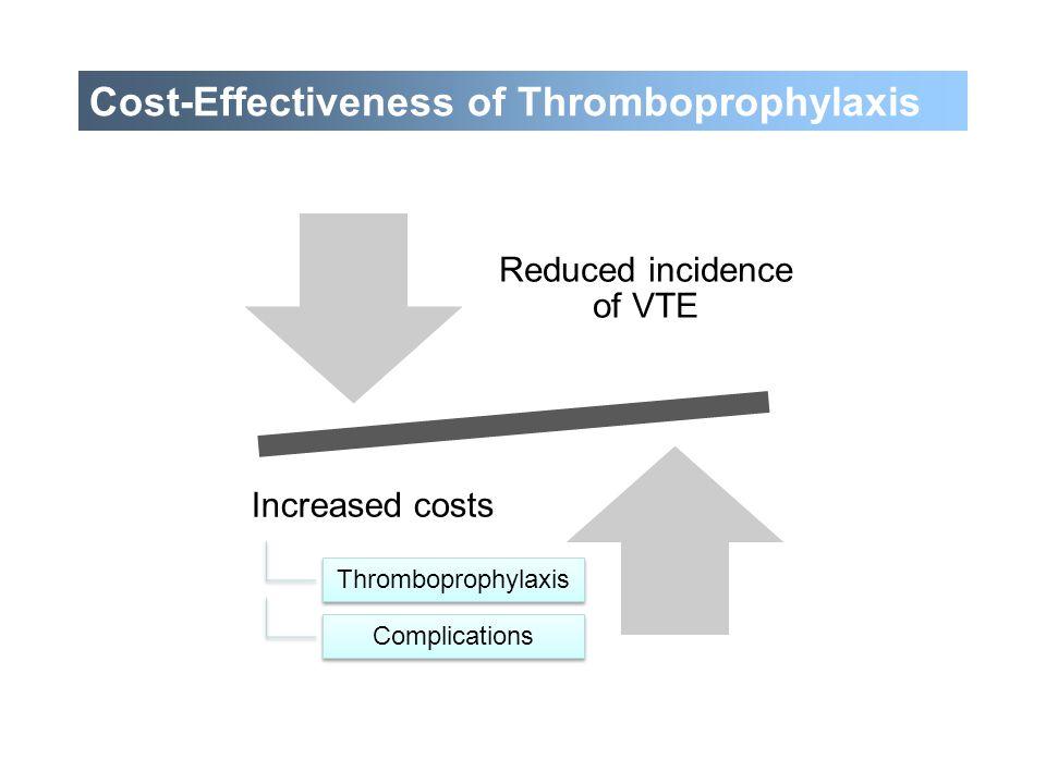 CTPH = chronic thromboembolic pulmonary hypertension; DVT = deep vein thrombosis; IPC = intermittent pneumatic compression; LDUH = low dose unfractionated heparin; PE = pulmonary embolism; PTS = postthrombotic syndrome.