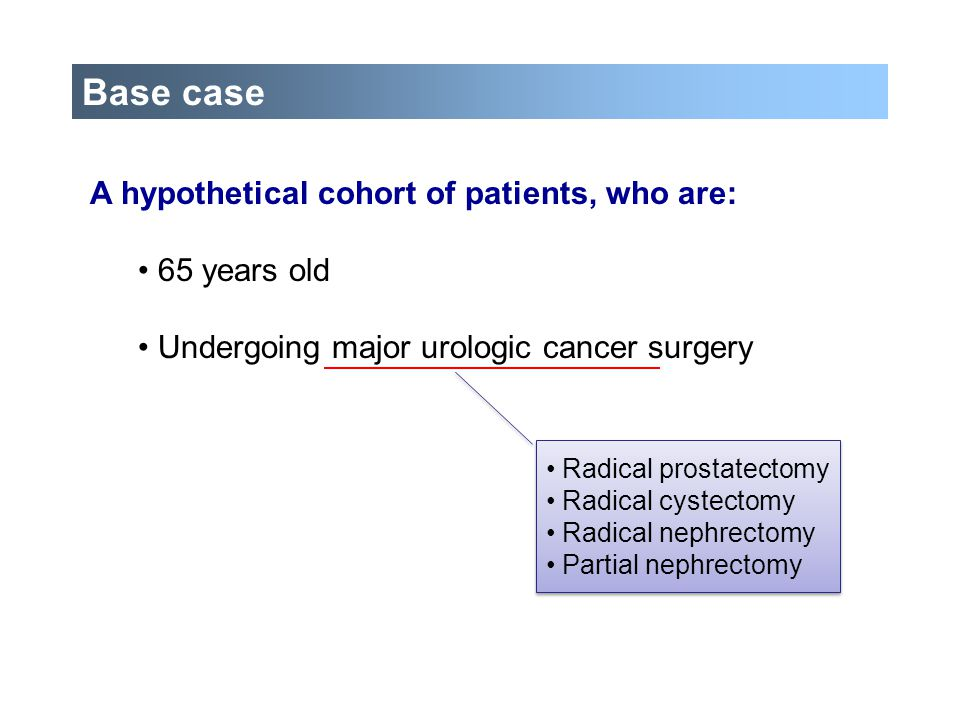 Base case A hypothetical cohort of patients, who are: 65 years old Undergoing major urologic cancer surgery Radical prostatectomy Radical cystectomy R