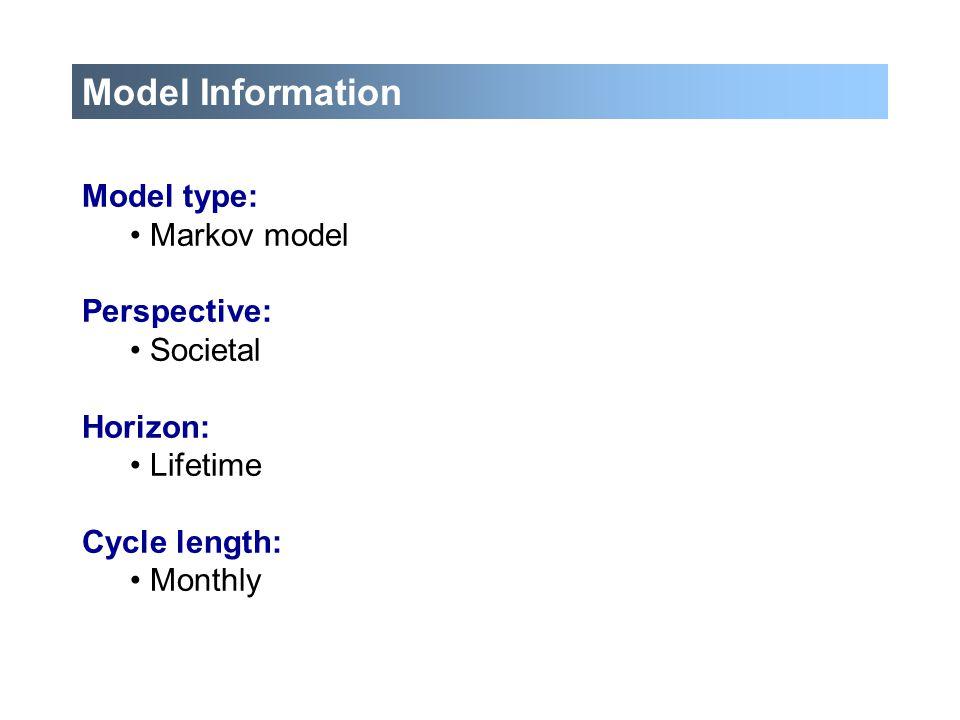 Model Information Model type: Markov model Perspective: Societal Horizon: Lifetime Cycle length: Monthly