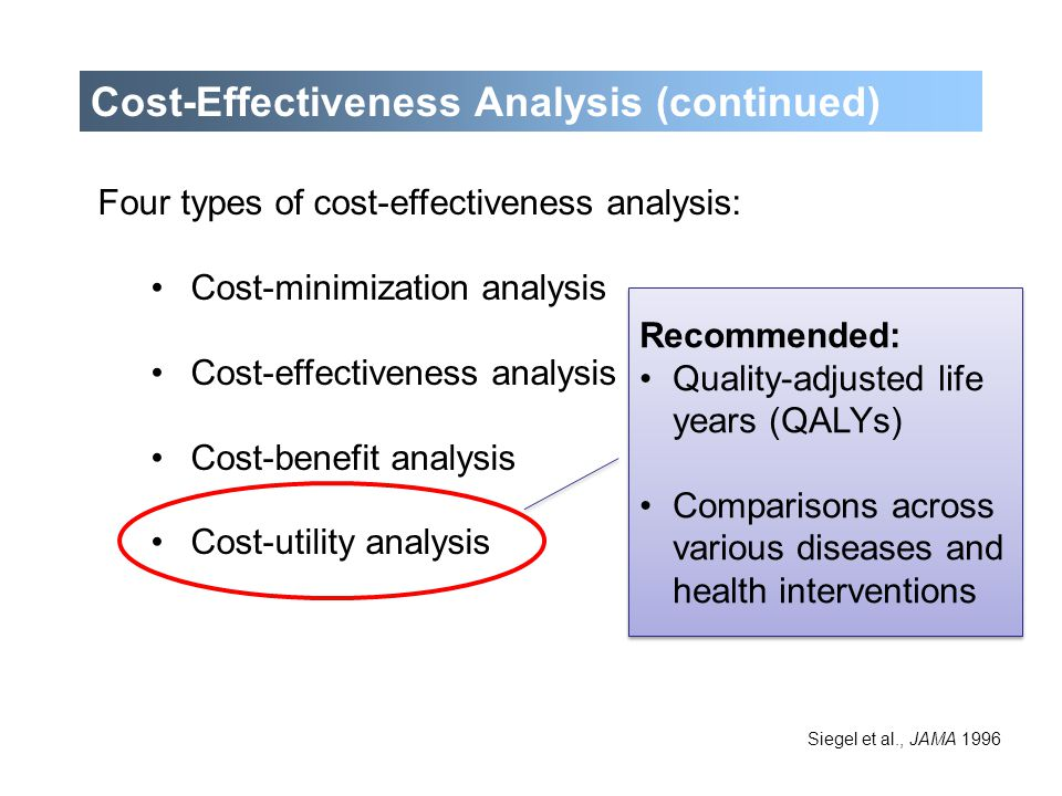 Four types of cost-effectiveness analysis: Cost-minimization analysis Cost-effectiveness analysis Cost-benefit analysis Cost-utility analysis Siegel e