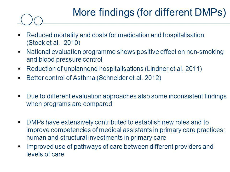 More findings (for different DMPs)  Reduced mortality and costs for medication and hospitalisation (Stock et al.