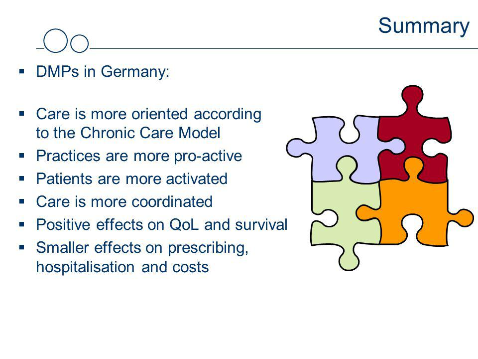  DMPs in Germany:  Care is more oriented according to the Chronic Care Model  Practices are more pro-active  Patients are more activated  Care is more coordinated  Positive effects on QoL and survival  Smaller effects on prescribing, hospitalisation and costs Summary