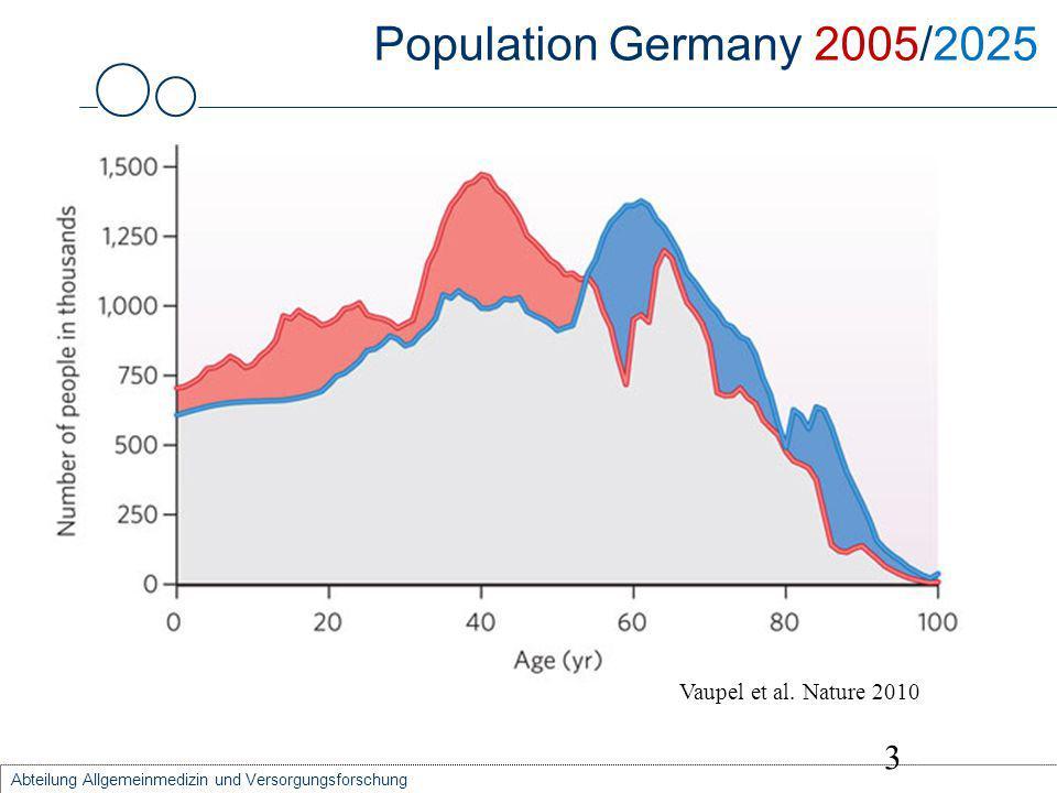 Population Germany 2005/2025 Abteilung Allgemeinmedizin und Versorgungsforschung 3 Vaupel et al.