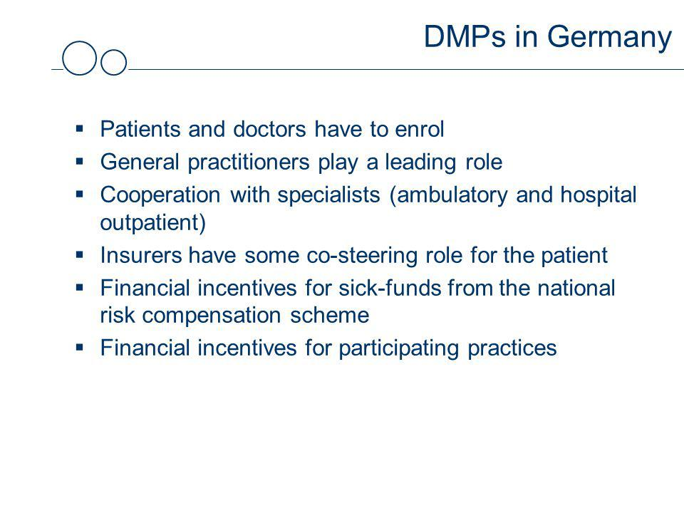 DMPs in Germany  Patients and doctors have to enrol  General practitioners play a leading role  Cooperation with specialists (ambulatory and hospital outpatient)  Insurers have some co-steering role for the patient  Financial incentives for sick-funds from the national risk compensation scheme  Financial incentives for participating practices