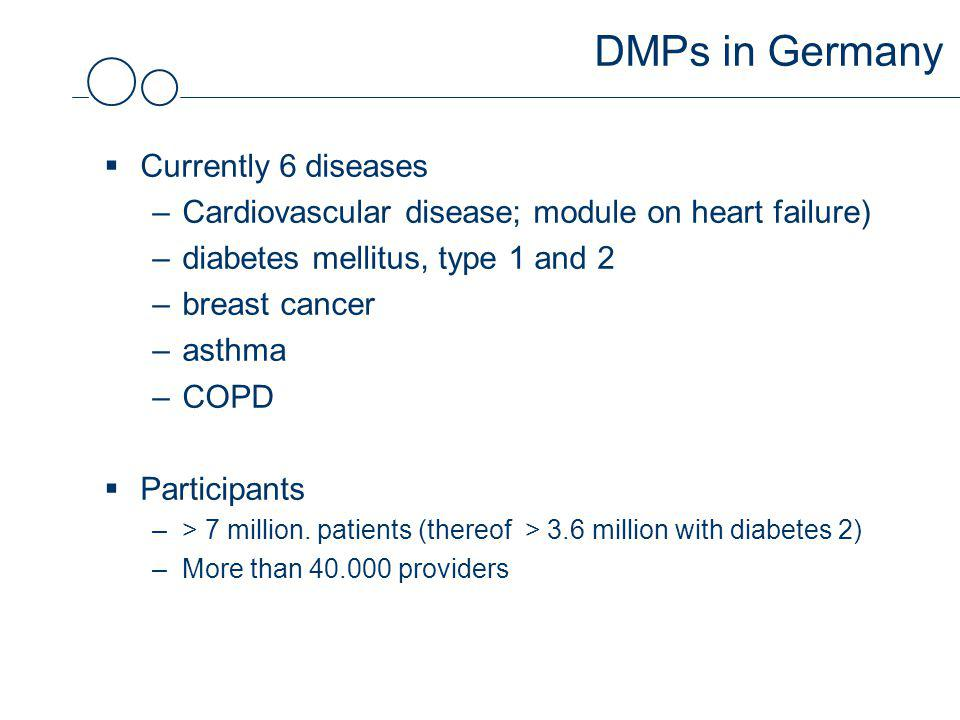 DMPs in Germany  Currently 6 diseases –Cardiovascular disease; module on heart failure) –diabetes mellitus, type 1 and 2 –breast cancer –asthma –COPD  Participants –> 7 million.