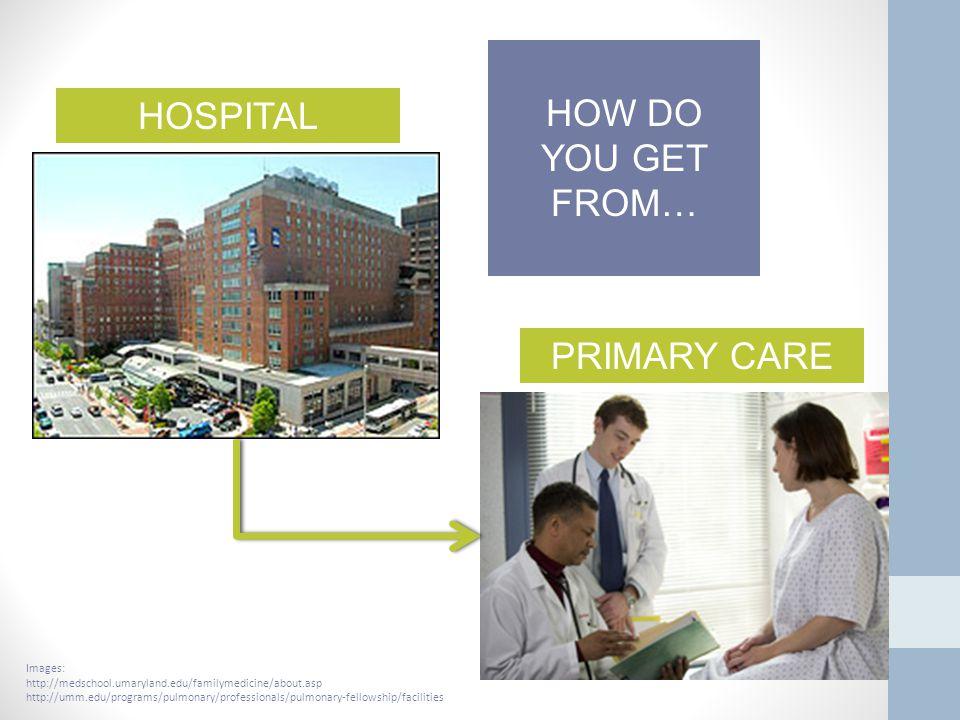 Transitional Care Management Billing Codes