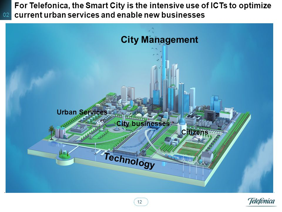 12 For Telefonica, the Smart City is the intensive use of ICTs to optimize current urban services and enable new businesses 02 Technology Urban Servic