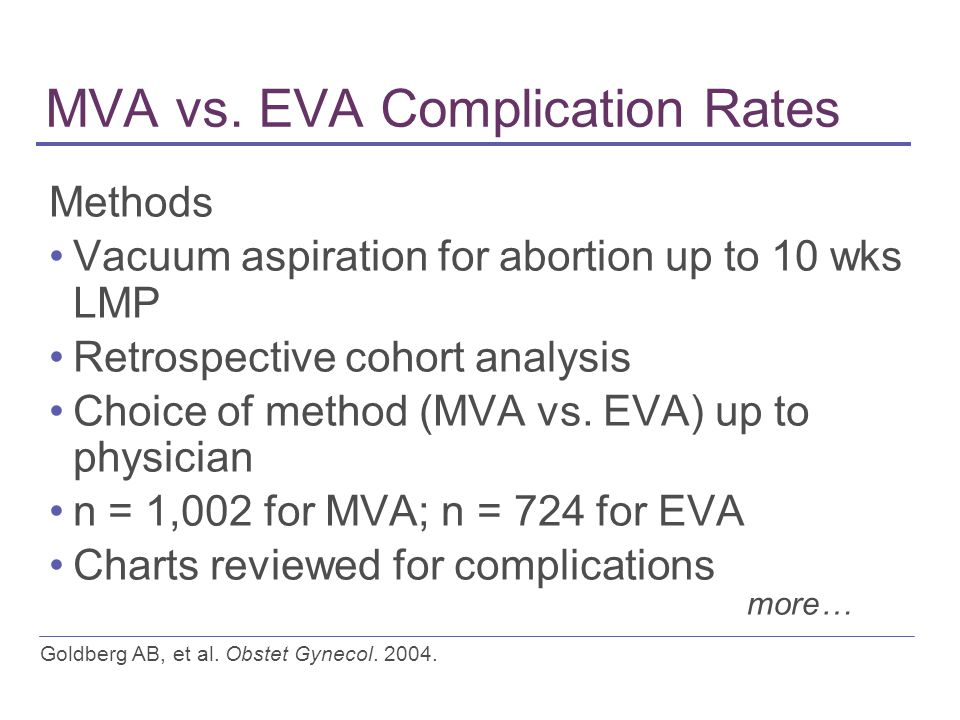 MVA vs. EVA Complication Rates Methods Vacuum aspiration for abortion up to 10 wks LMP Retrospective cohort analysis Choice of method (MVA vs. EVA) up