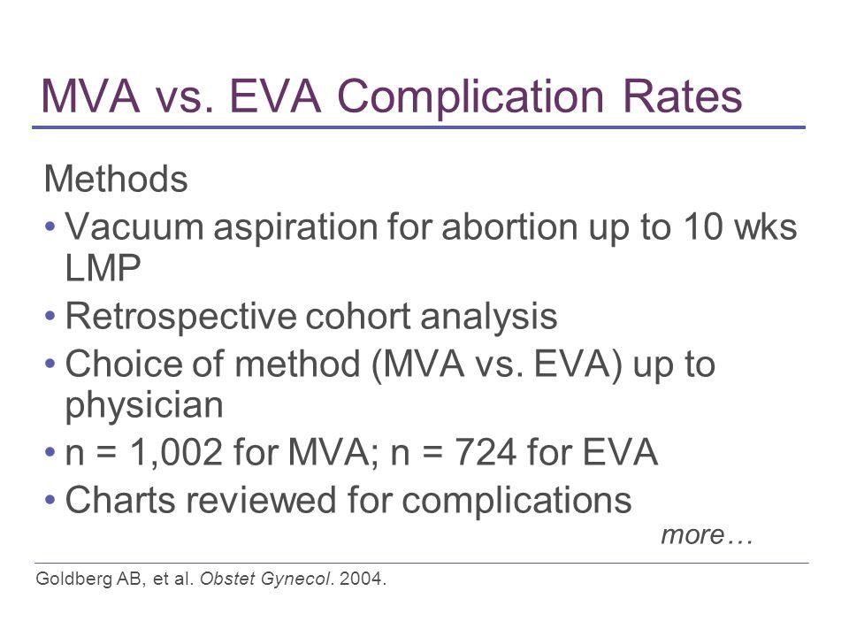 MVA vs.