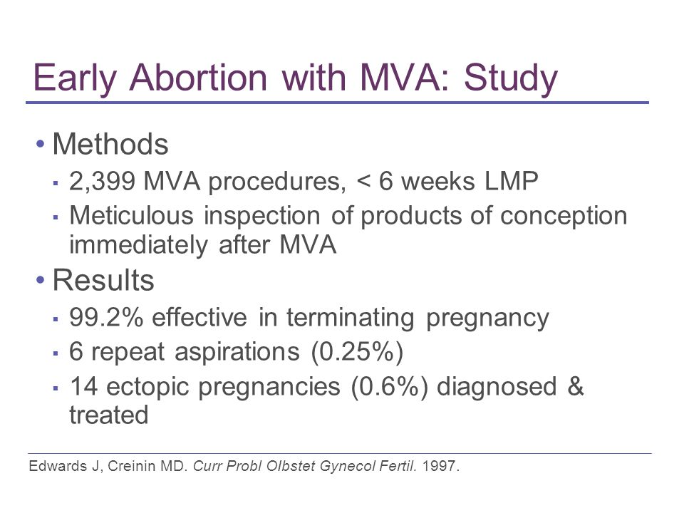 Early Abortion with MVA: Study Methods ▪ 2,399 MVA procedures, < 6 weeks LMP ▪ Meticulous inspection of products of conception immediately after MVA Results ▪ 99.2% effective in terminating pregnancy ▪ 6 repeat aspirations (0.25%) ▪ 14 ectopic pregnancies (0.6%) diagnosed & treated Edwards J, Creinin MD.