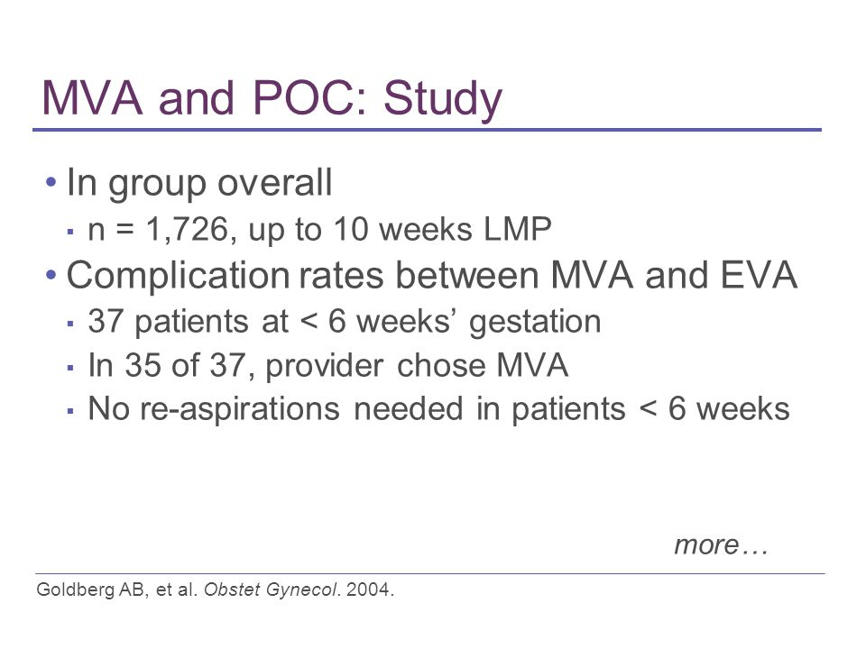 MVA and POC: Study In group overall ▪ n = 1,726, up to 10 weeks LMP Complication rates between MVA and EVA ▪ 37 patients at < 6 weeks' gestation ▪ In