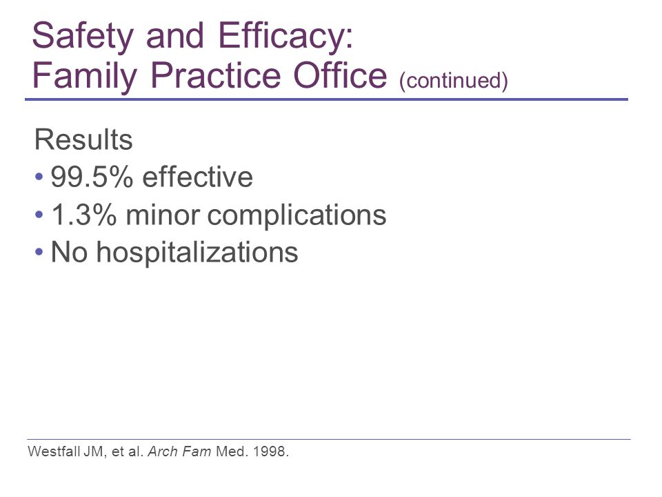 Safety and Efficacy: Family Practice Office (continued) Results 99.5% effective 1.3% minor complications No hospitalizations Westfall JM, et al. Arch